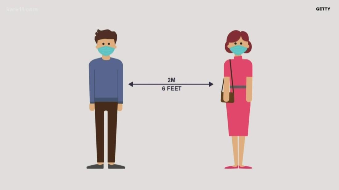 The six-feet rule